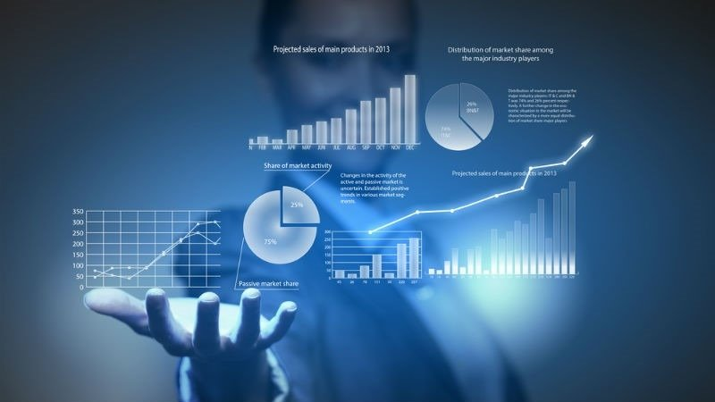 CMO Holding Marketing ROI in Hand